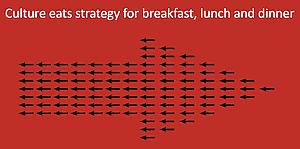 culture-eats-strategy-300x149w